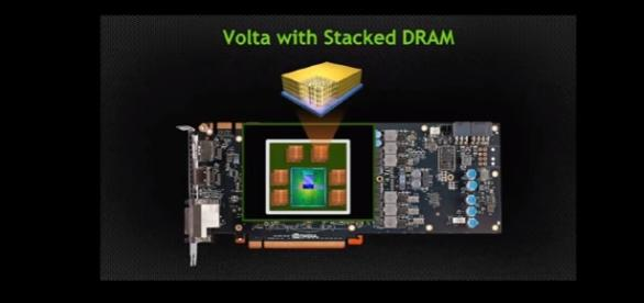 Could Nvidia Release Volta Soon?! Image - Gamer Meld | Youtube
