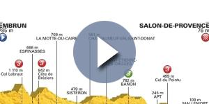 Tour de France, 19ª tappa Embrun-Salon de Provence