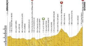 Tappa 18 Tour de France 2017, 20 luglio, orari tv, percorso e altimetria