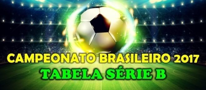 Campeonato Brasileiro, Série B: confira os jogos de hoje (22/07)