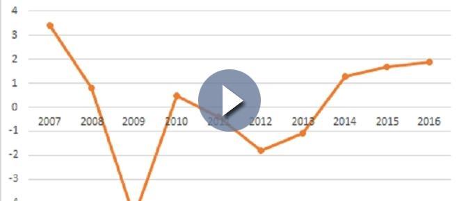 Vientos de cola: el análisis de la economía española en el marco europeo