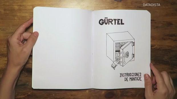 Hay más de 30 personas implicadas en el caso Gürtel