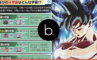 'Dragon Ball Super': Incredible image of Goku's new transformation